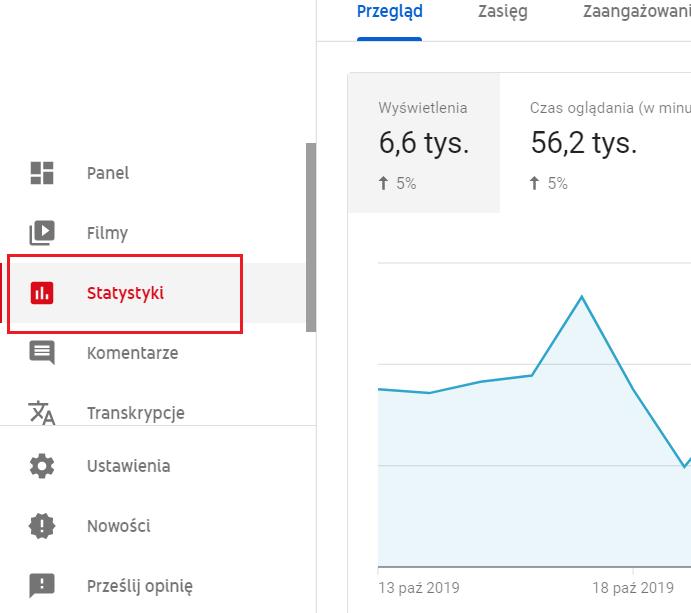 Menu statystyki - YouTube Analytics